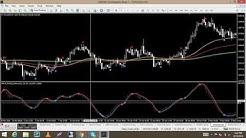 JAGfx MT4 High Probability Trading Method