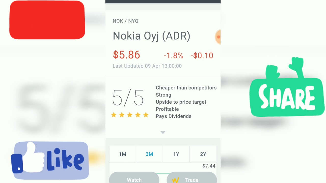 📱 Nokia NOK Stock rating analysis quote news technical price forecast  video video 15-17📱