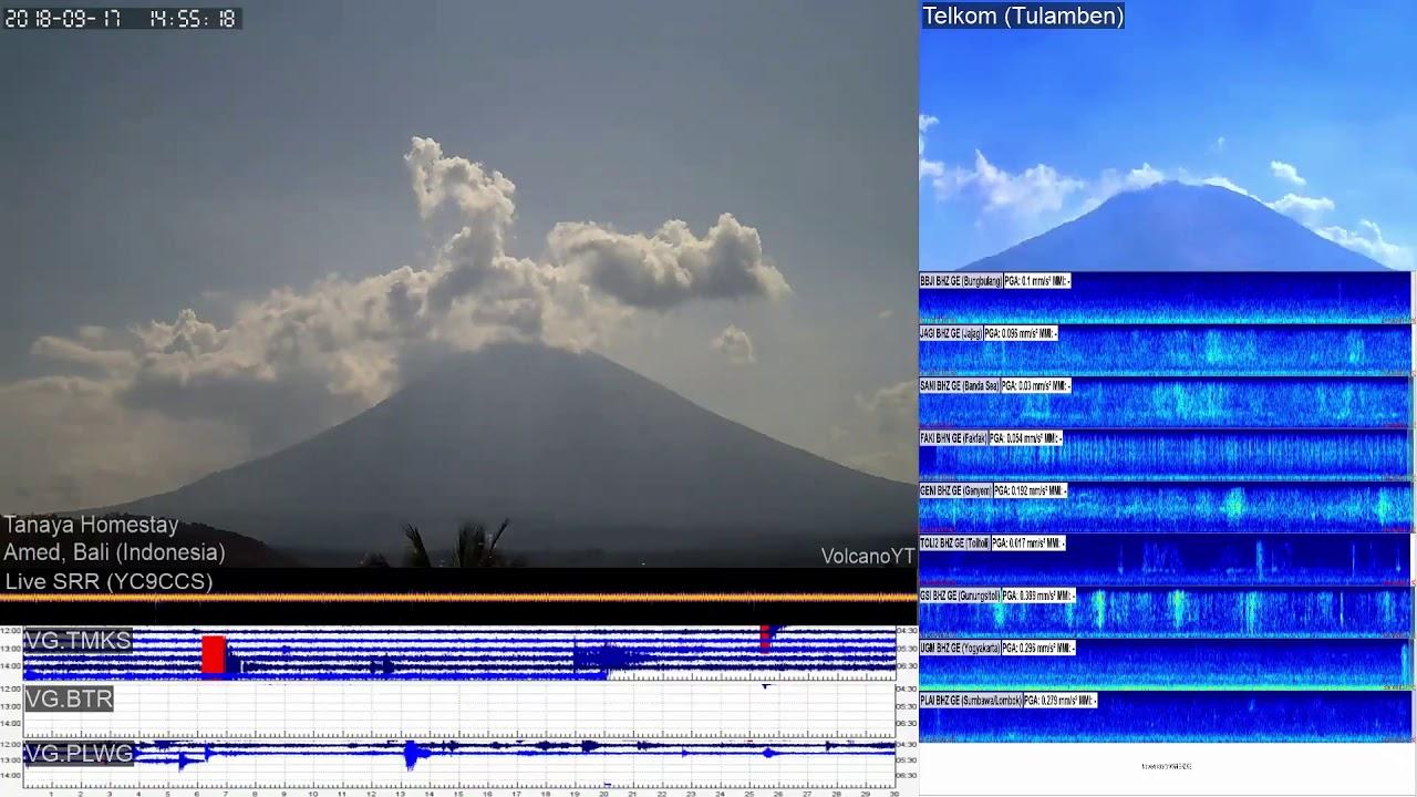 17/9/2018 WITA - Mt Agung Time Lapse