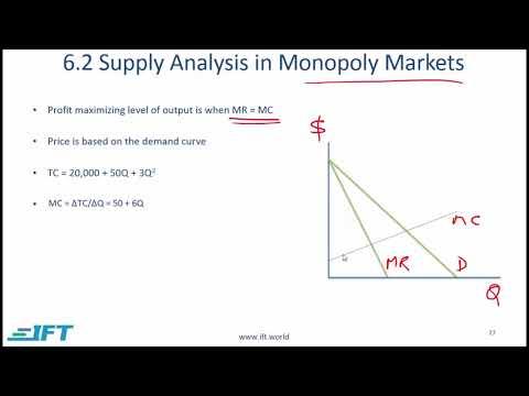 6 4  Price Discrimination and Consumer Surplus | IFT World