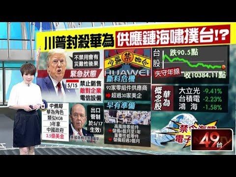 """十點上新聞》美國禁令生效! 華為供應鏈""""價崩""""海嘯衝擊台股"""