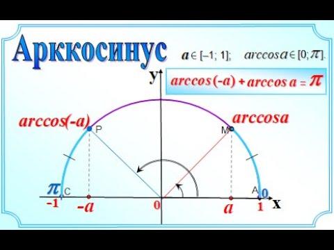 16 Арккосинус