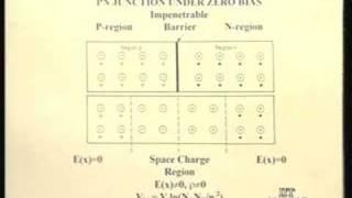 Lecture - 1 Semiconductors thumbnail