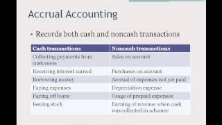 3.1 Accrual vs Cash Basis Accounting