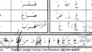 Quran ITQAN (part 2)