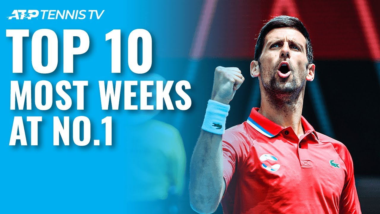 Top 10 Tennis Players With Most Weeks at ATP No.1 🙌