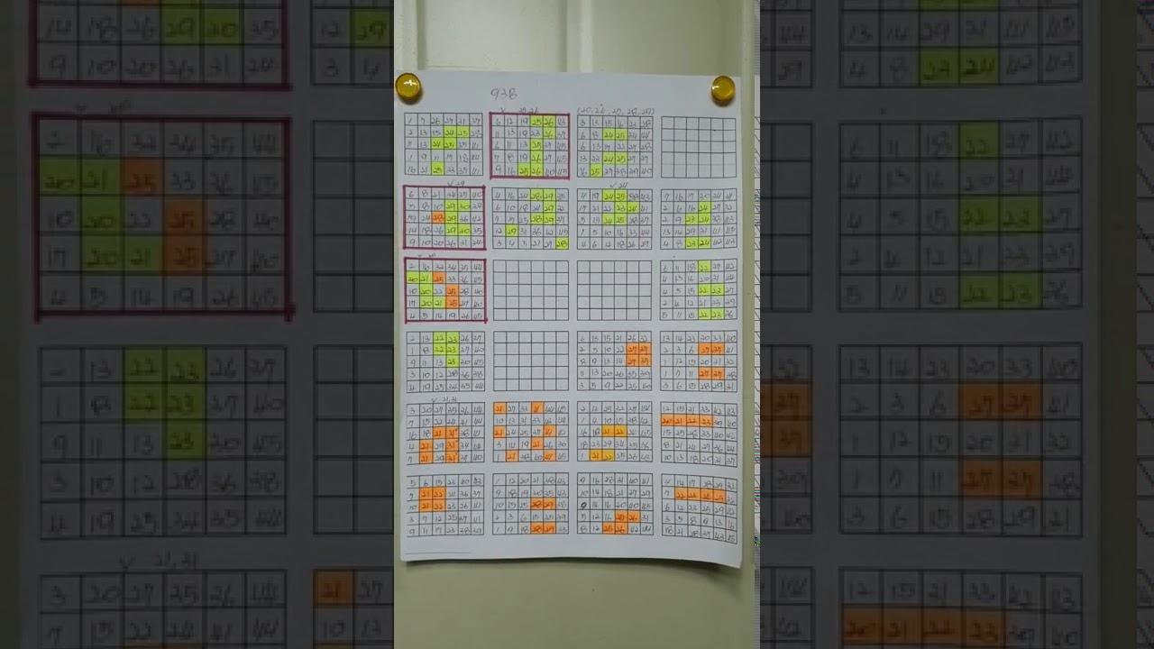 로또938회 로이스판의 한주간 모음 자료