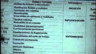 Ejemplo Método Comparativo Constante. Dr. Yovanny Coello