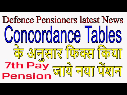 Revision of Pre 2016 Defence  Pensioners / Family Pensioners as per 7th Pay Commission