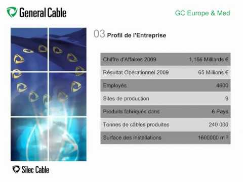 Silec Cable GC Europe FR