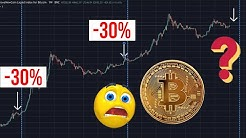 Will BITCOIN crash before the May 2020 halving?!