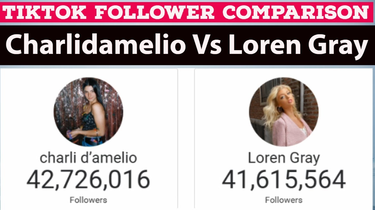 Loren Gray Vs Charlidamelio Live Followers Count And Comparison | Charli D' amelio BLOWING Up!! - YouTube