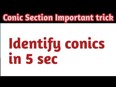 Conic Section Important Shortcut. How to identify conic ...