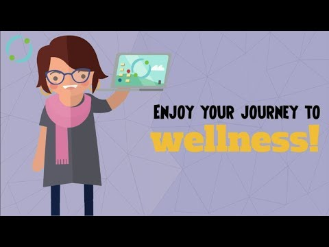 Introduction to the Wellness community