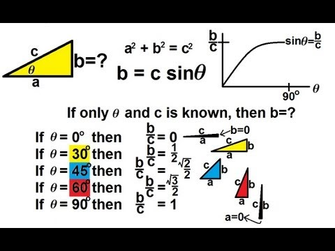 Trigonometry - Basic Concept (1 of 8) 1  Definition of Sine