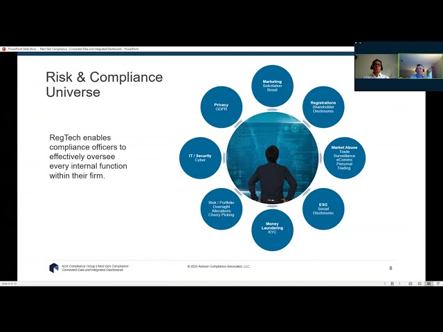 Global RegTech Summit 2020 - Next Generation Compliance – Unified Data and Integrated Dashboards