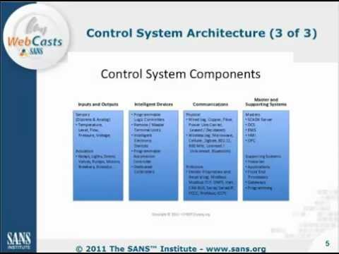 Critical Control System Vulnerabilities Demonstrated - And What to Do About Them