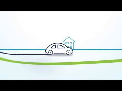 Kykloud Home Survey   Key Features