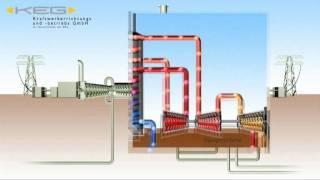 Gas-Dampf-Kraftwerk Klagenfurt