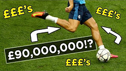 Footballers Who Have Insured Their Body Parts For Millions