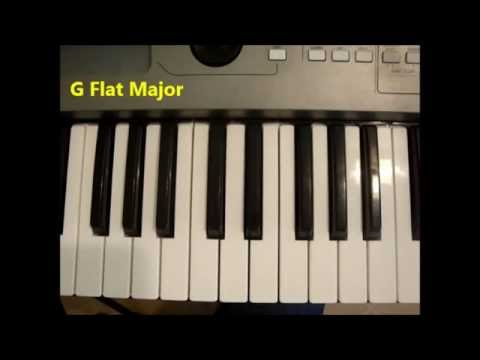 How To Play G Flat Major Chord Gb Maj On Piano And Keyboard Youtube