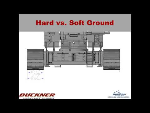Ground Bearing Pressure: Practical Applications for Lifts of All Sizes
