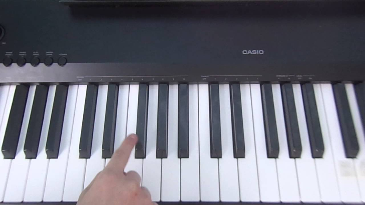 Свадебная мелодия на пианино