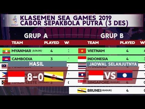 Hasil SEA Games 2019: Indonesia U22 8-0 Brunei U22 Dan Klasemen SEA Games 2019 Sepak Bola