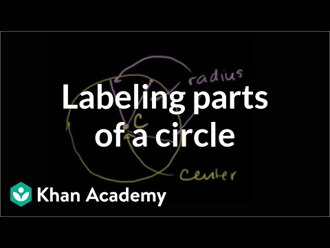 Labeling parts of a circle | Perimeter, area, and volume | G