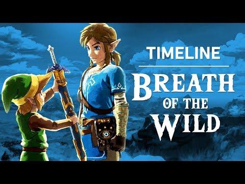 Breath of the Wild et le placement dans la timeline