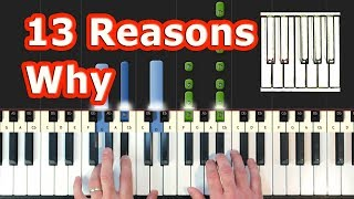 13 Reasons Why - The Night We Met - Piano Tutorial Easy - Lord Huron - Synthesia