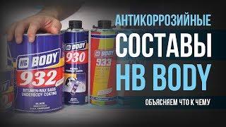 Обзор: Антикоррозийные составы HB BODY