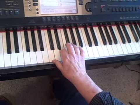 Piano lesson on Arpeggios - Broken Chords