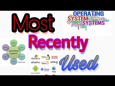 Most Recently Used method - Page Replacement Algorithm ||Operating System Concept