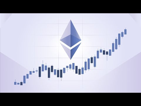 Ethereum Pumps | Here's the Next Price Target
