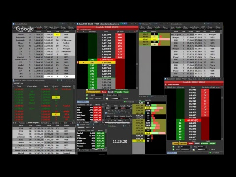 DAY TRADE AO VIVO/ BOLSA DE VALORES/ DÓLAR/ ÍNDICE / 16/03/2018