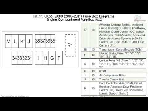 Infiniti Qx56 Qx80 2010 2017 Fuse Box Diagrams Youtube