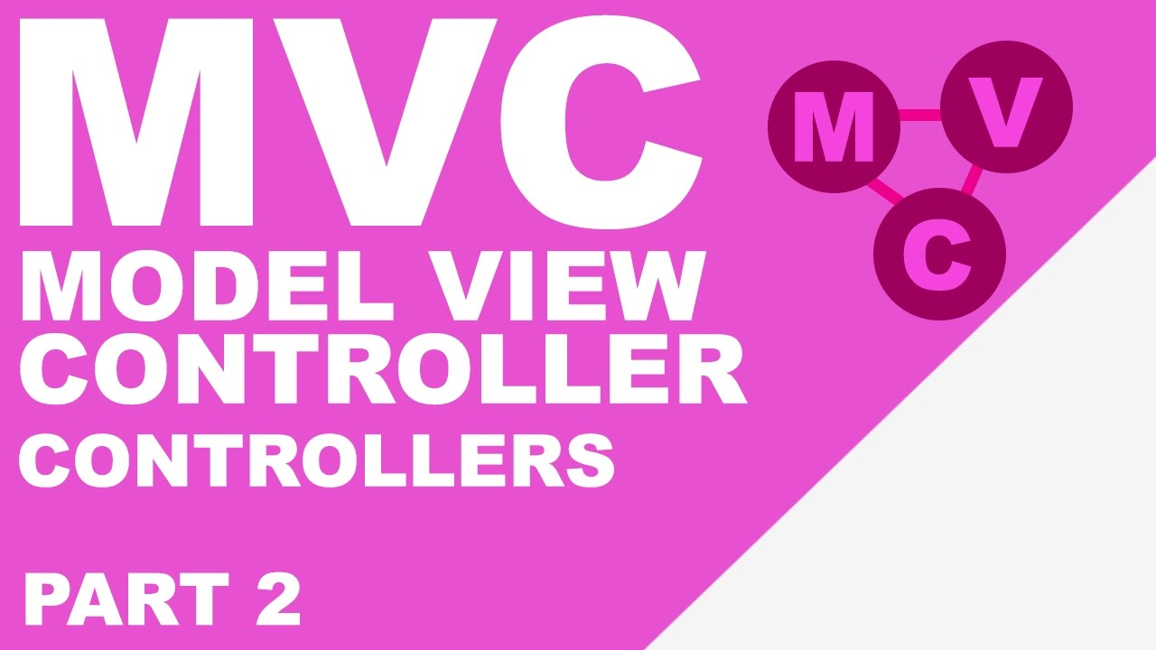 Simple MVC in PHP (2/4) - Controllers