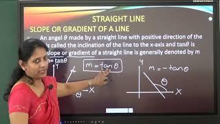 I PUC | Basic mathematics| Straight line-01