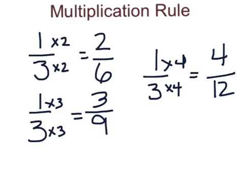 Two Rules For Finding Equivalent Fractions
