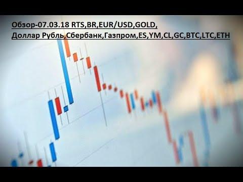 Обзор-07.03.18 RTS,BR,EUR/USD,GOLD, Доллар Рубль,Сбербанк,Газпром,ES,YM,CL,GC,BTC,LTC,ETH