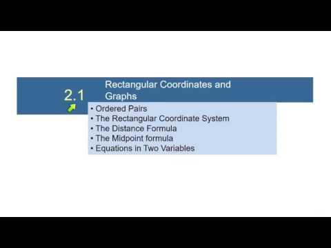 College Algebra 2.1 Rectangular Coordinates and Graphs - YouTube