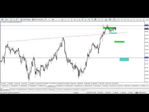 Торговый план по GBP/JPY и CAD/JPY. 26.09.18