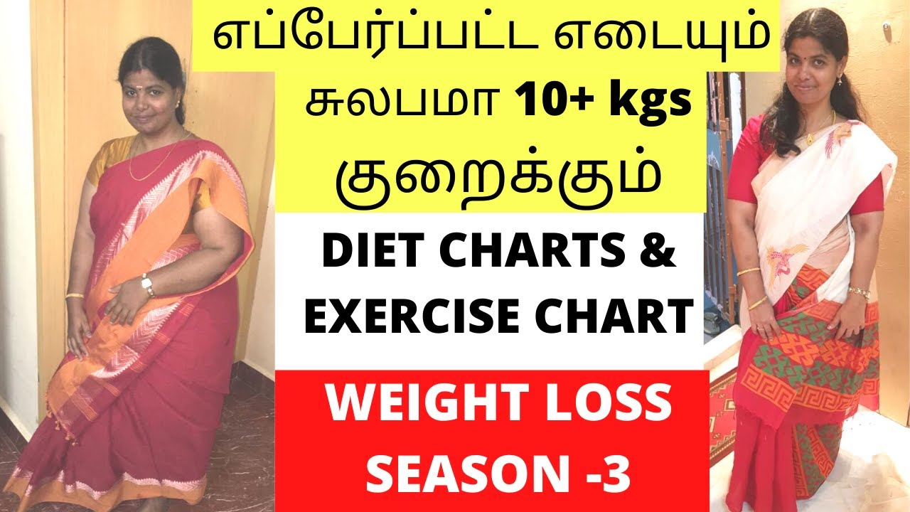 <div>WEIGHT LOSS DIET CHARTS & WEEKLY EXERCISE ROUTINE | 100% RESULTS IN 30DAYS | SMART DIET STRATEGY</div>