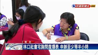 林口社會宅7/2起抽籤登記 民眾申辦踴躍-民視新聞