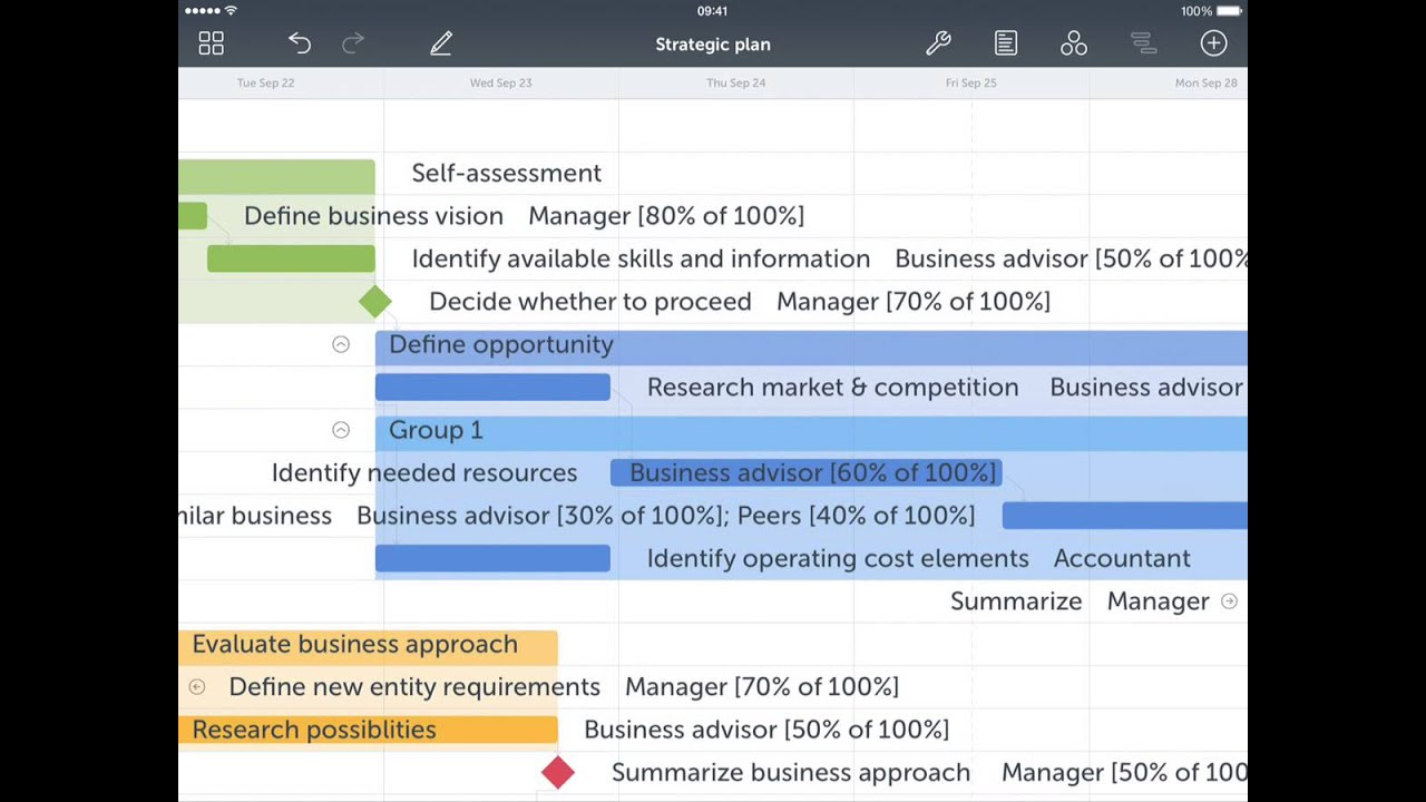 Project Office Pro — project planning, task and resource ...