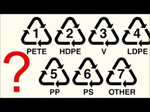 Что обозначает маркировка на пластиковой посуде?