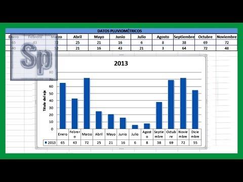 Excel - Crear gráficos estadísticos. Introducir datos Excel y crear gráficas. Tutorial en español HD de YouTube · Duración:  7 minutos 56 segundos