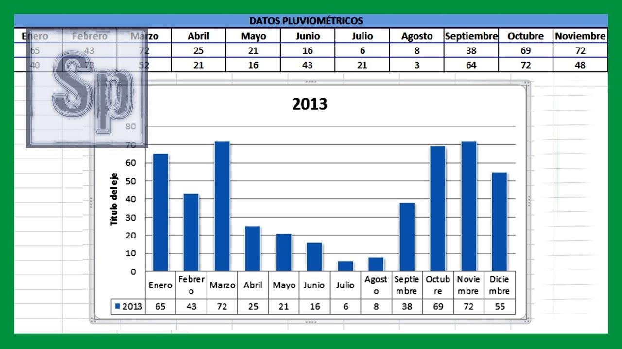 Excel Crear Gráficos Estadísticos Introducir Datos Excel Y Crear Gráficas Tutorial En Español Hd