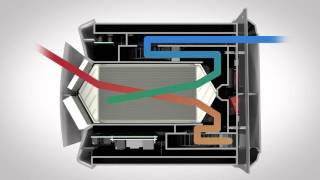 The Xpelair Muro – Innovative Single Room Heat Recovery